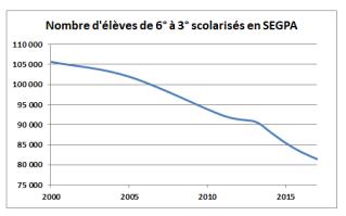 EFFSCOSEGPA200017