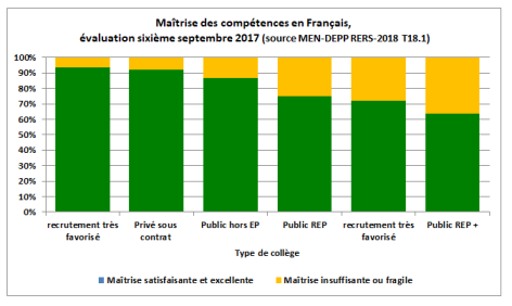 evaluationfrancaissixieme2017