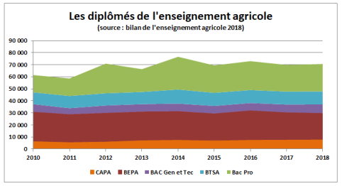 WD1626DIPLOMESENSEAGRICOLE201018.png