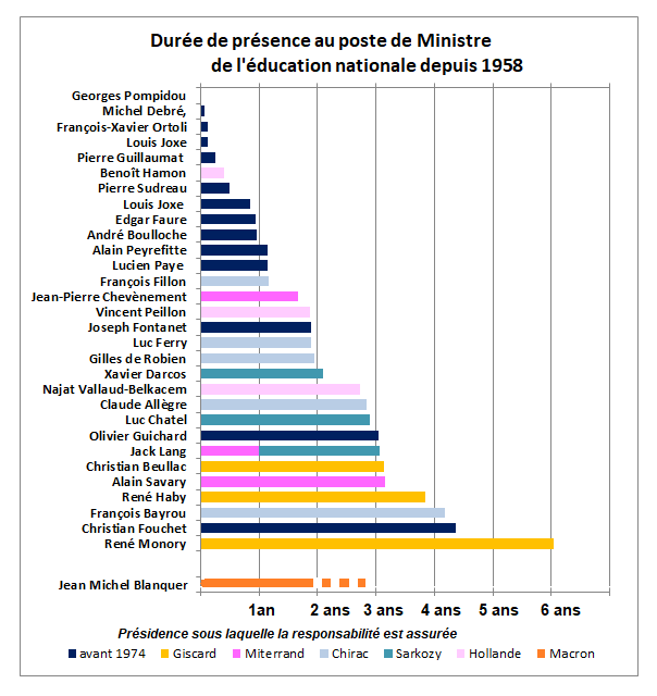 WD202Friseministres2019.png
