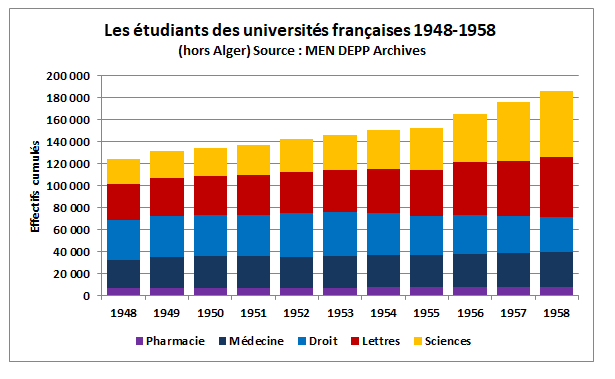 EFFECTIFSETUDIANTS194858